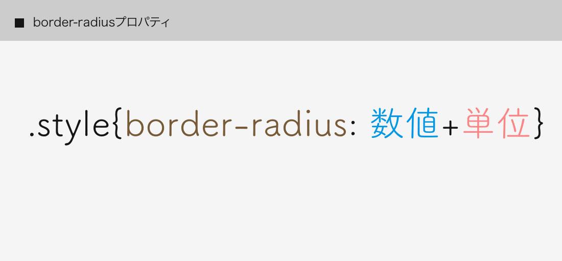 border-radiusの使い方
