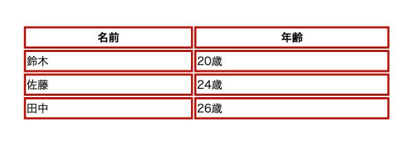 枠線の色を指定する方法