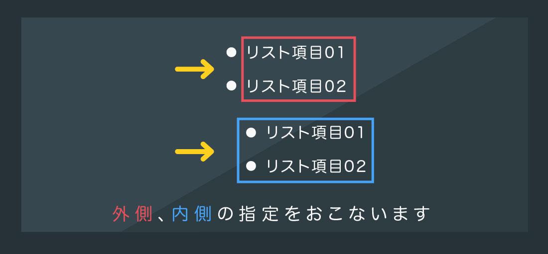 list-style-positionでマーカーの位置を指定する方法について