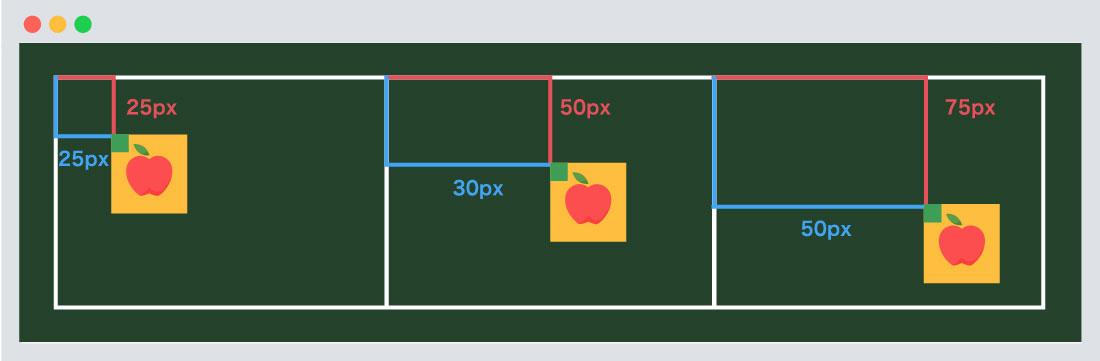 数値+単位の指定方法について