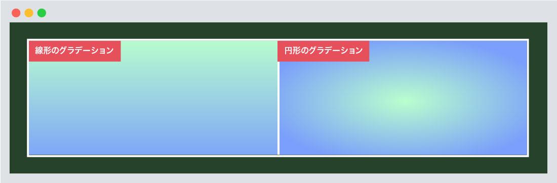 gradientのイメージ図