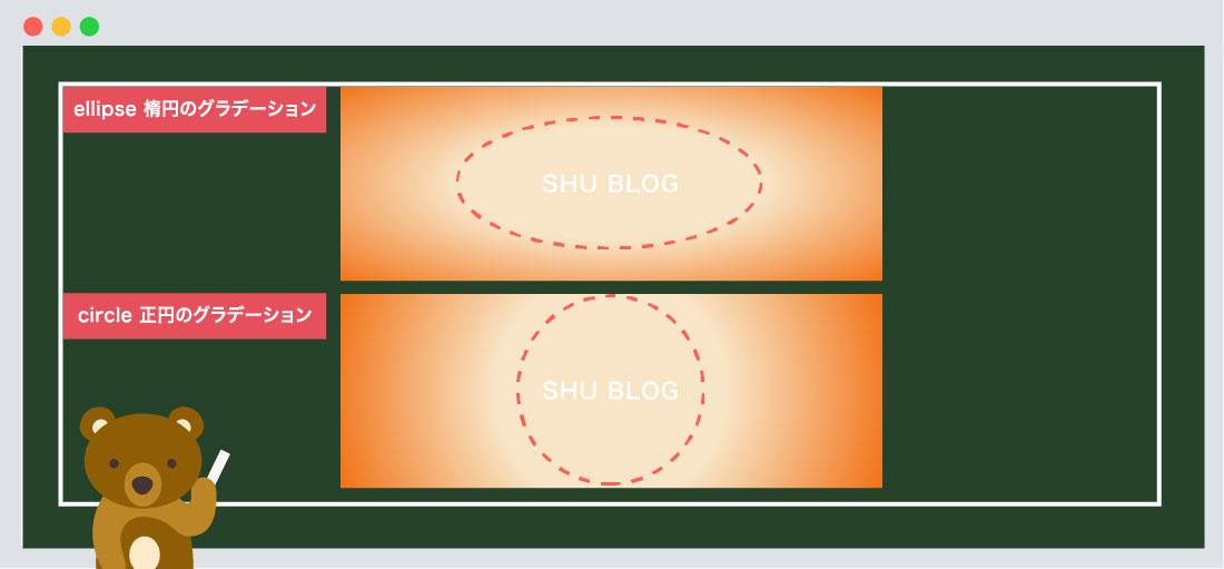 円形グラデーションのパターン