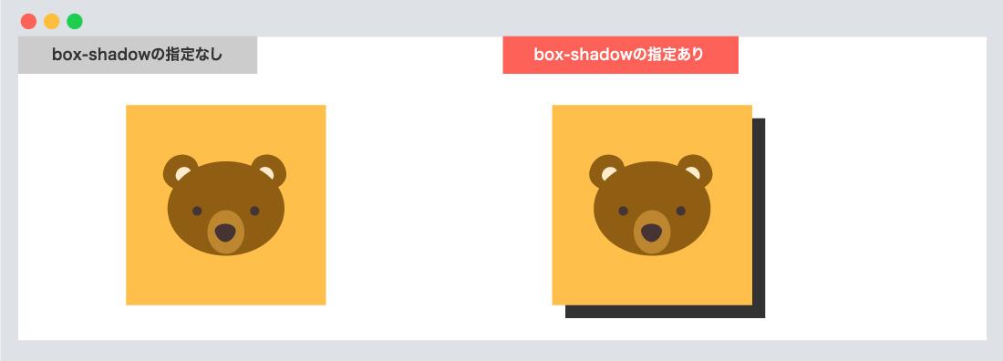 box-shadowの指定あり、なしについて