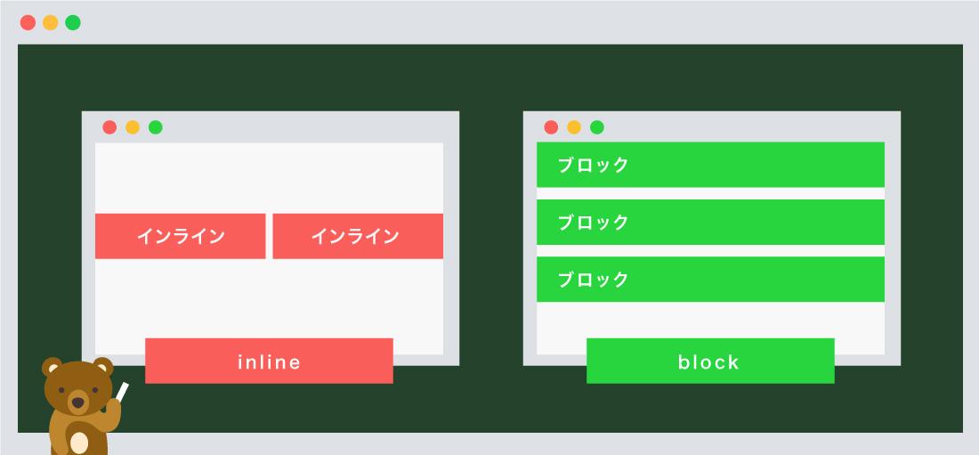 inlineとblockの違い