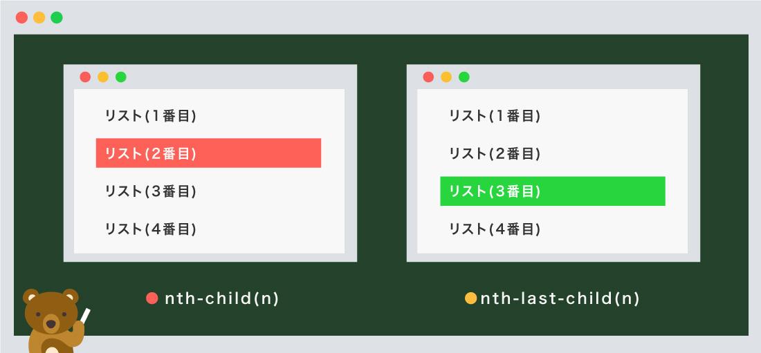 nth-child(n)、nth-last-child(n)