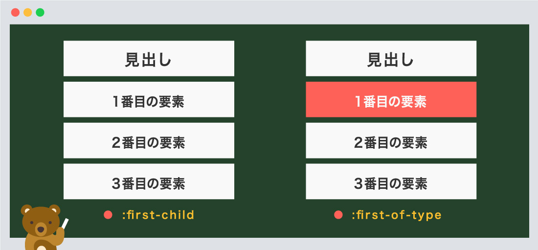 :first-childとfirst-of-typeの違い