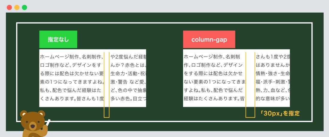 column-gapの指定前と指定後について