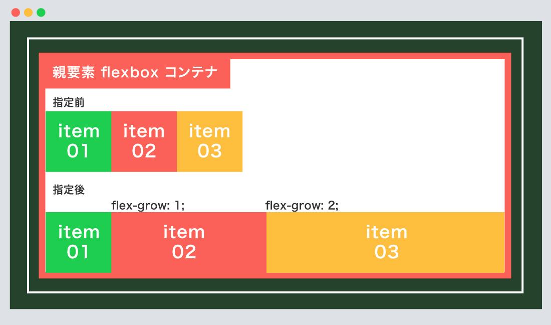 flex-grow使用例