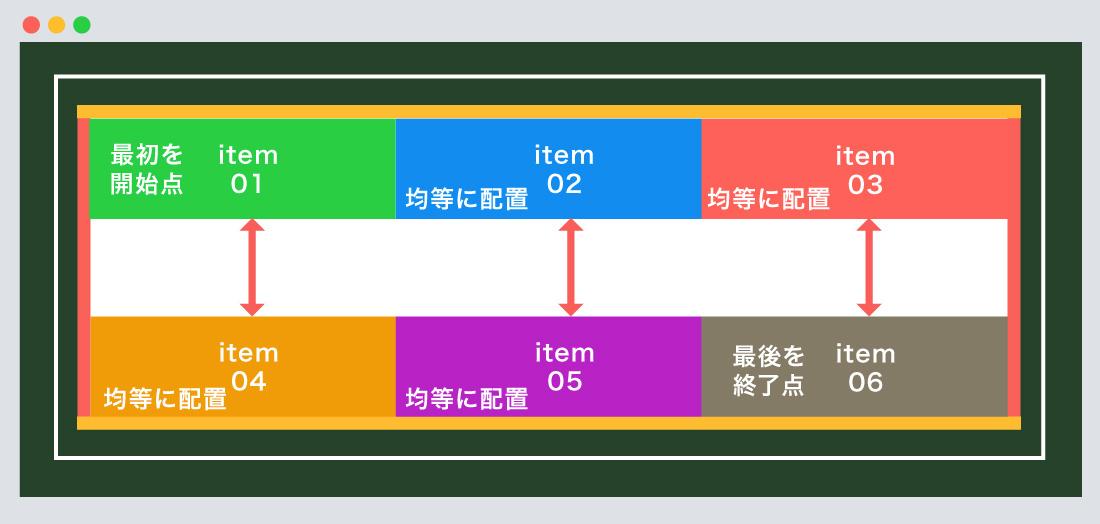 space-between使用例