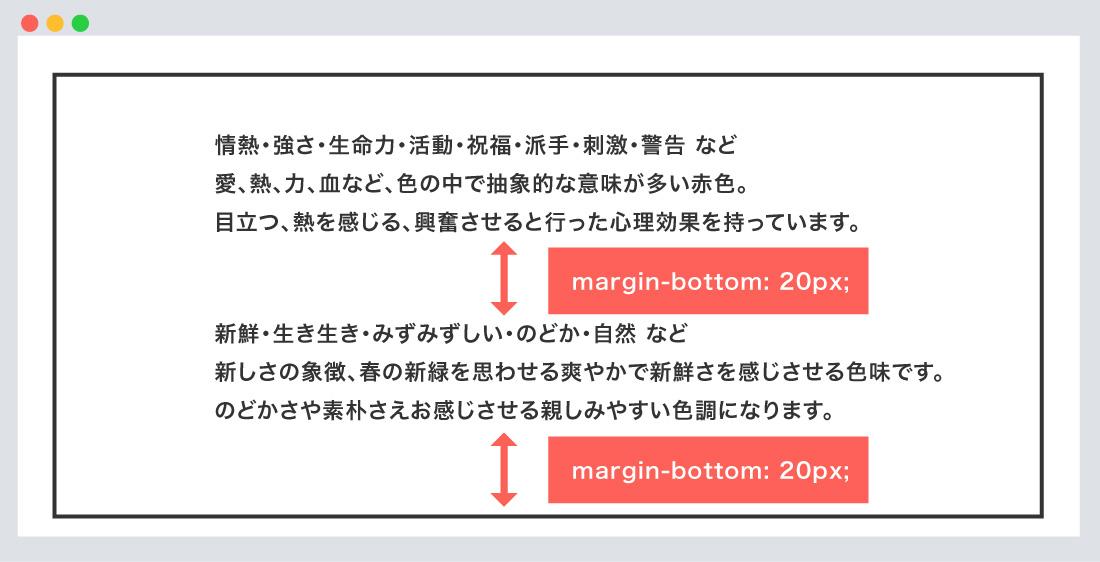 marginプロパティの解説