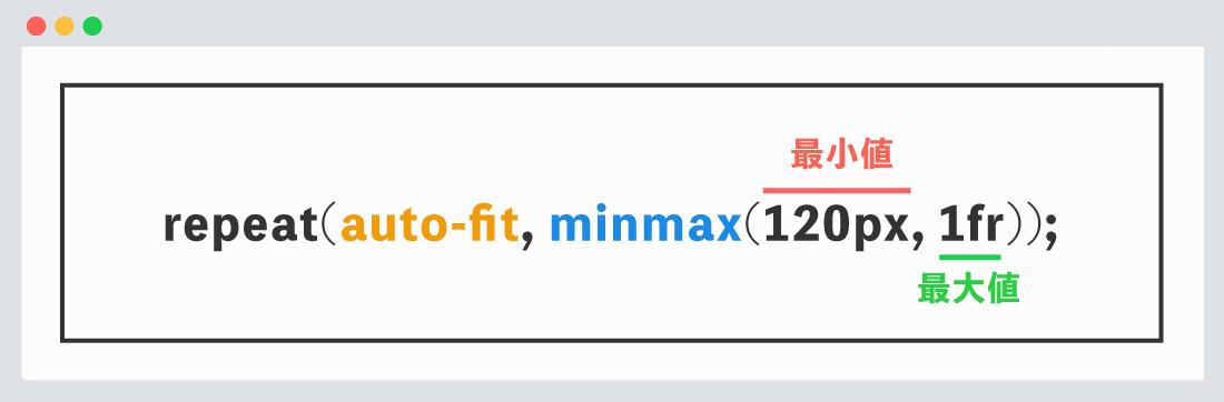minmax / auto-fit