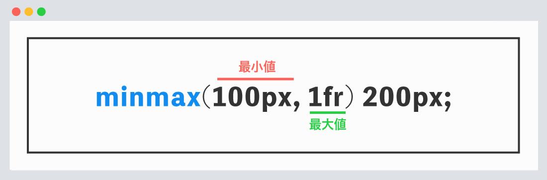 minmaxの使用例
