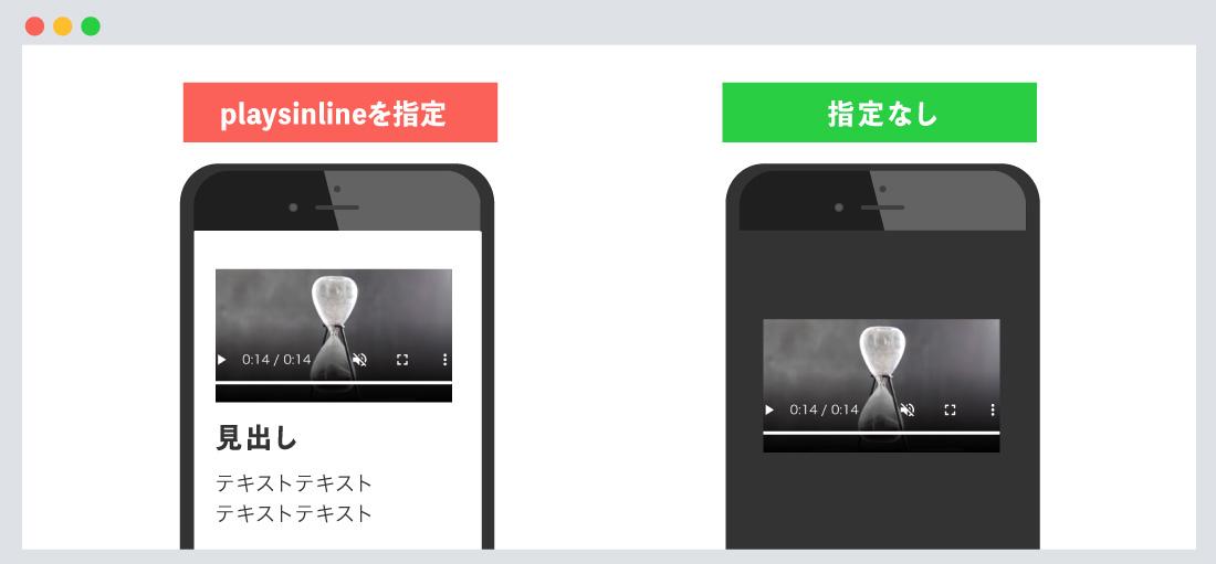 playsinline属性