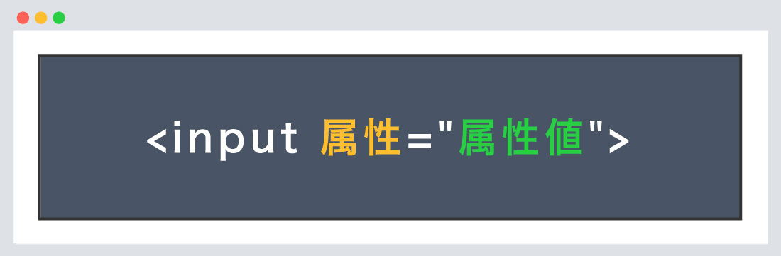 inputタイプの指定方法