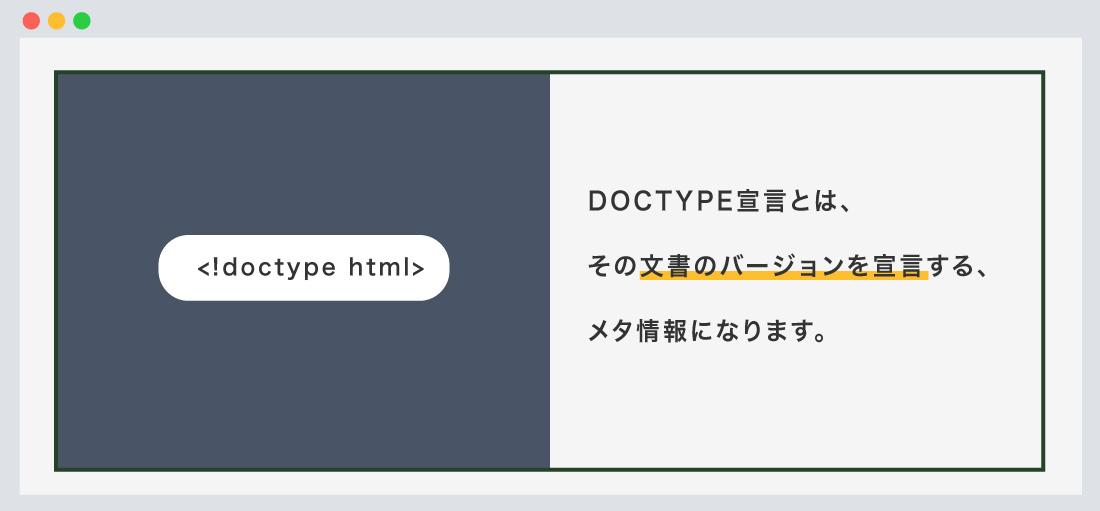 DOCTYPE宣言について
