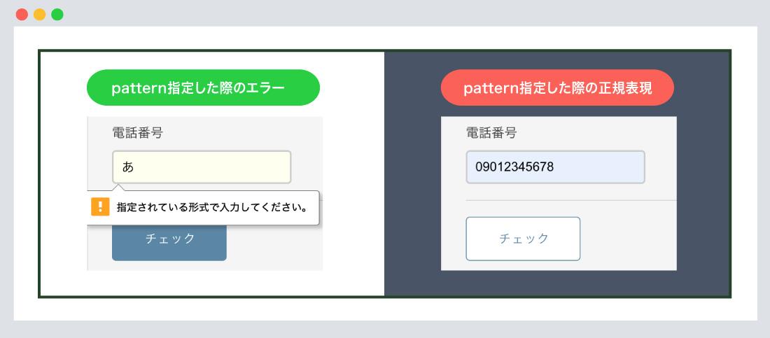 pattern属性(正規表現)