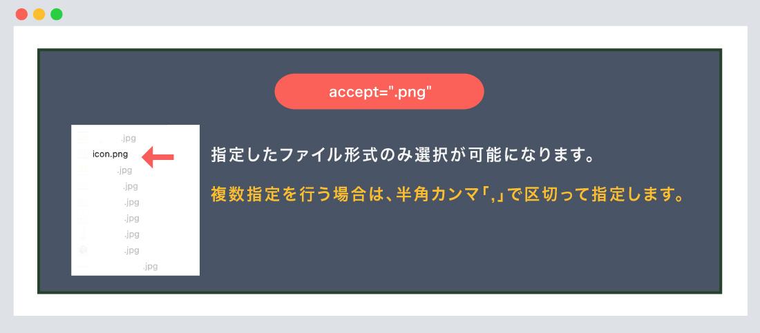 accept属性(ファイルの制限)について