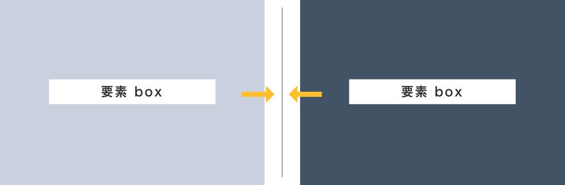 要素と要素の中央に縦線を引く